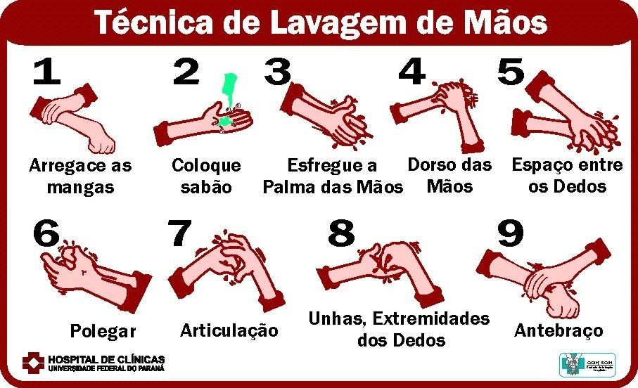 lavar as mãos  Português para estrangeiros